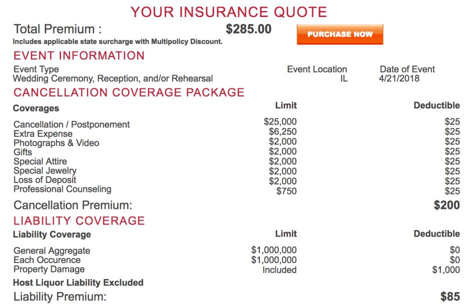 Do You Need Wedding Insurance: The Haight BlogDo I Need Wedding Insurance?